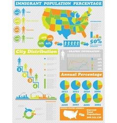 Infographic immigration toy vector