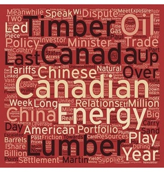 Canada plays china card text background wordcloud vector