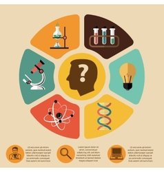 Chemistry bio technology science infographics vector