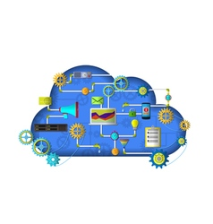 Cloud services device computer tablet phone vector