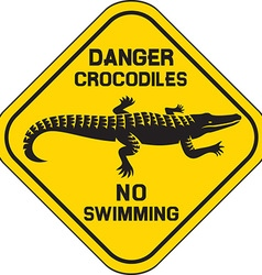 Crocodile sign vector