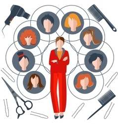 Set hairstyles girl stylist wig comb scissors vector image vector image