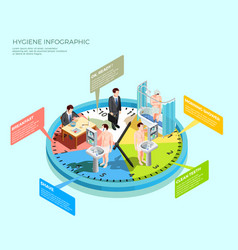 Hygiene time infographic concept vector
