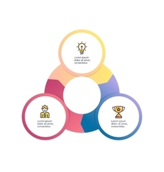 Circular infographics Business diagram with 3 vector image