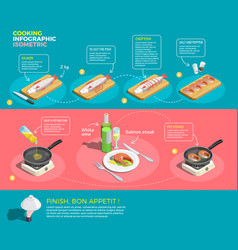 preparing salmon steaks infographics vector image