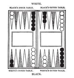 Board game vintage vector