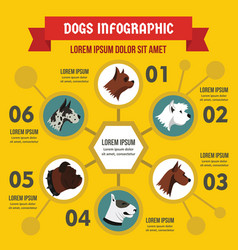 Dog breeds infographic concept flat style vector