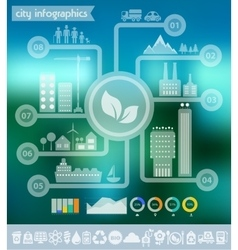 Lat eco city infographics template vector