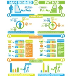 Infographic nutrition toy vector