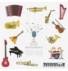 Musical instruments graphic template All types of vector image vector image