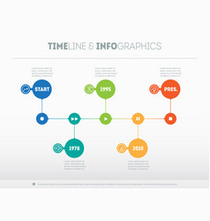 Timeline infographic template with icons and vector