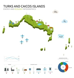 Energy industry ecology of turks and caicos vector
