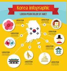 Korea infographic concept flat style vector