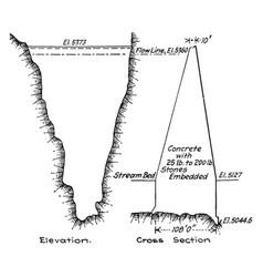 Shoshone dam vintage vector