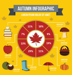 Autumn infographic concept flat style vector