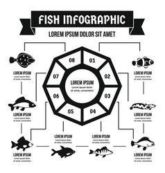fish infographic concept simple style vector image