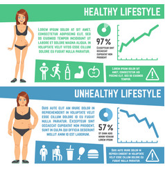 Weight loss and diet medical infographics vector
