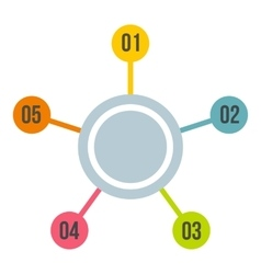 Ray circle infographics flat style vector
