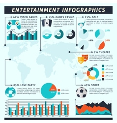 Entertainment infographics set vector