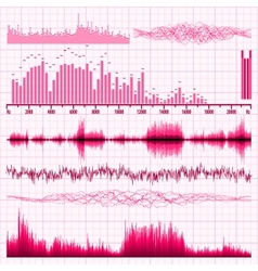 Sound waves charts vector