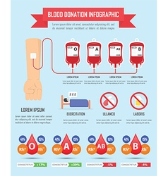 Blood donation infographics vector