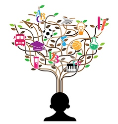 The idea of a person tree shaped made with school vector
