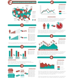 Infographic demographics of states of america vector