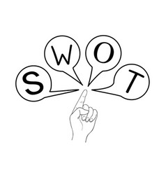 Hand showing swot analysis strategy management for vector