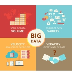 Infographic flat concept of big data - 4v vector