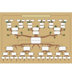 The genealogical tree vector