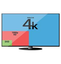 Slim tv resolutions vector