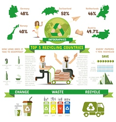Recycle infographic vector
