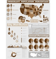 Infographic immigration brown vector