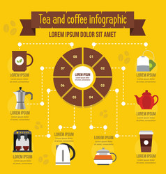 Tea and coffee infographic concept flat style vector