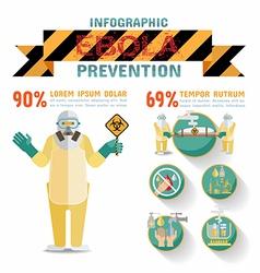 Ebola 3 prevention vector