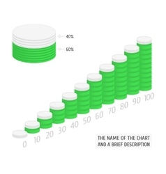 Set of green charts vector image vector image