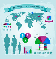 Health care infographics vector