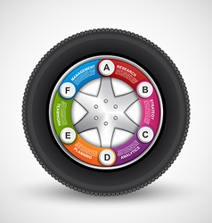 Car wheel infographic design template vector
