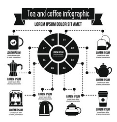 Tea and coffee infographic concept simple style vector