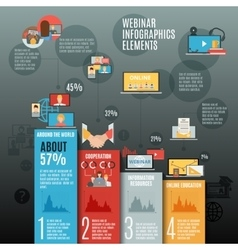 Webinar infographic flat layout vector