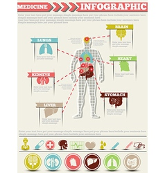 Infographic medicine retro vector
