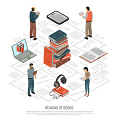 Book reading isometric flowchart vector