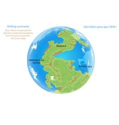 Drifting continents vector