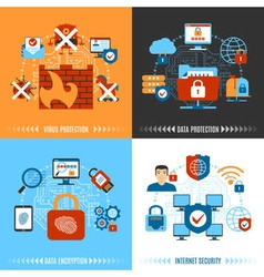 Flat Internet Security Concept Set vector image