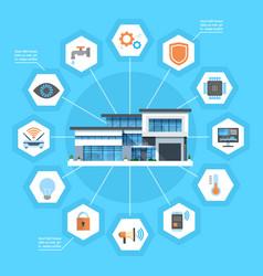Smart home concept infographics modern house vector