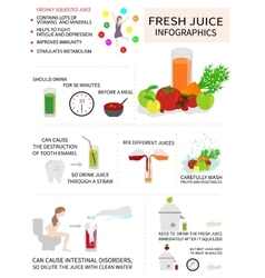 Fresh juice infografics vector
