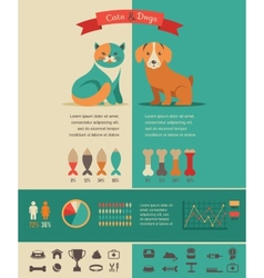 Cat and dog infographics with icons set vector image