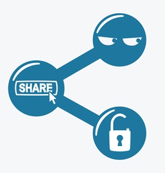 Internet sharing and risks vector