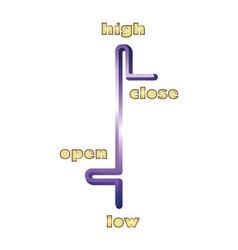 Open close ticket vector image vector image