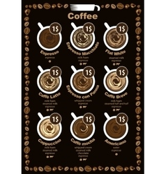 coffee menu with price vector image